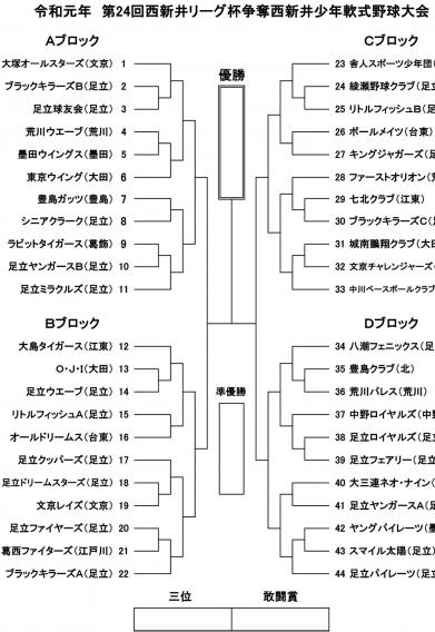 第24回西新井少年軟式野球大会